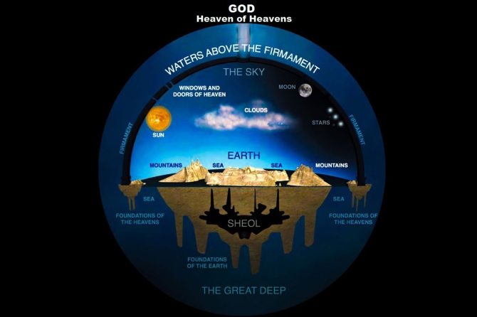 The biblical flat earth the firmament our way is the highway flat earth8 wide publicscrutiny Image collections